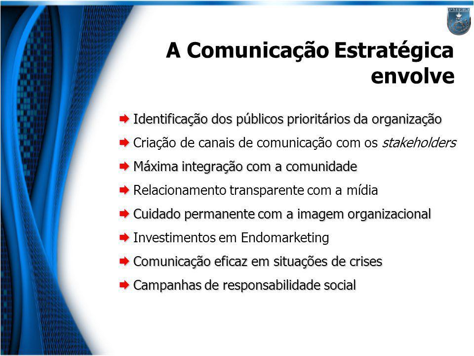 A Comunicação Estratégica envolve