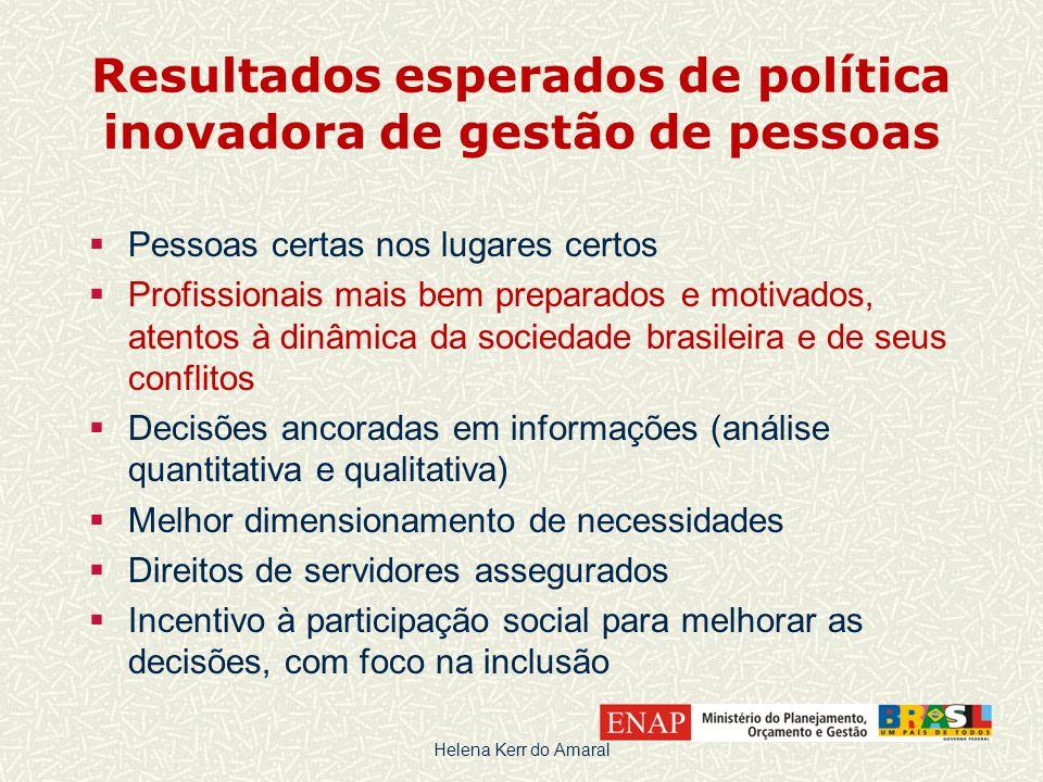 Resultados esperados de política inovadora de gestão de pessoas