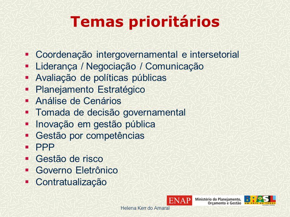 Temas prioritários Coordenação intergovernamental e intersetorial