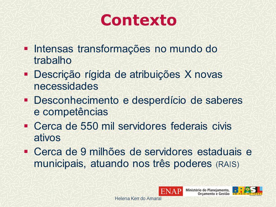 Contexto Intensas transformações no mundo do trabalho