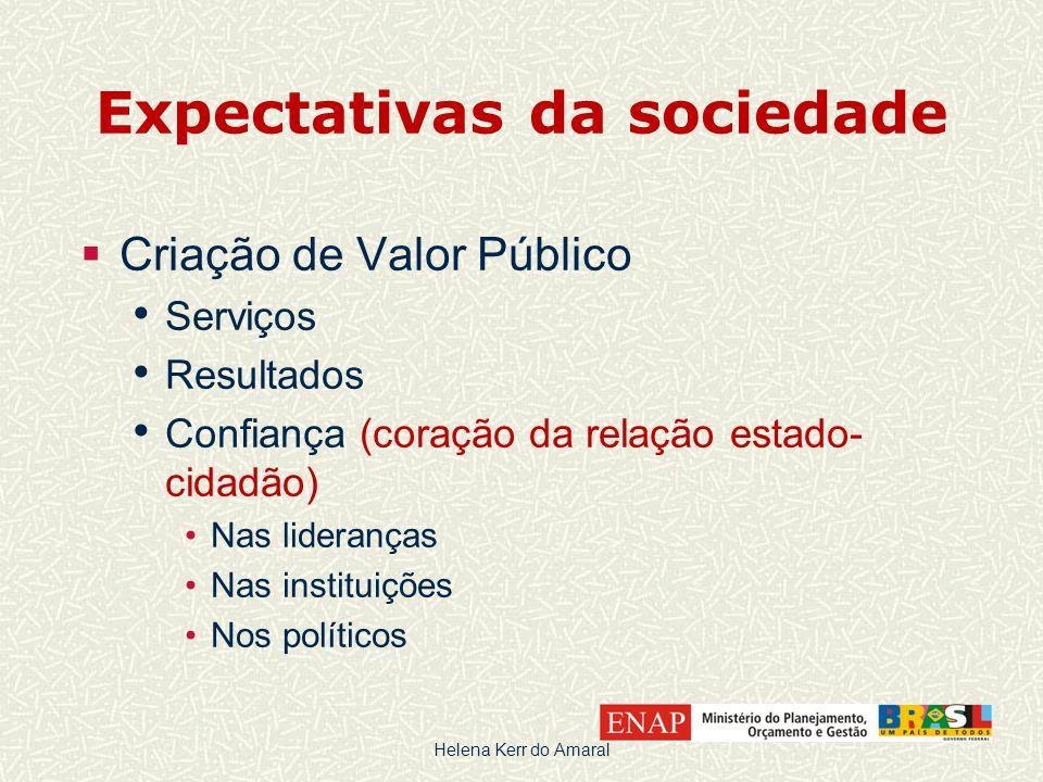 Expectativas da sociedade
