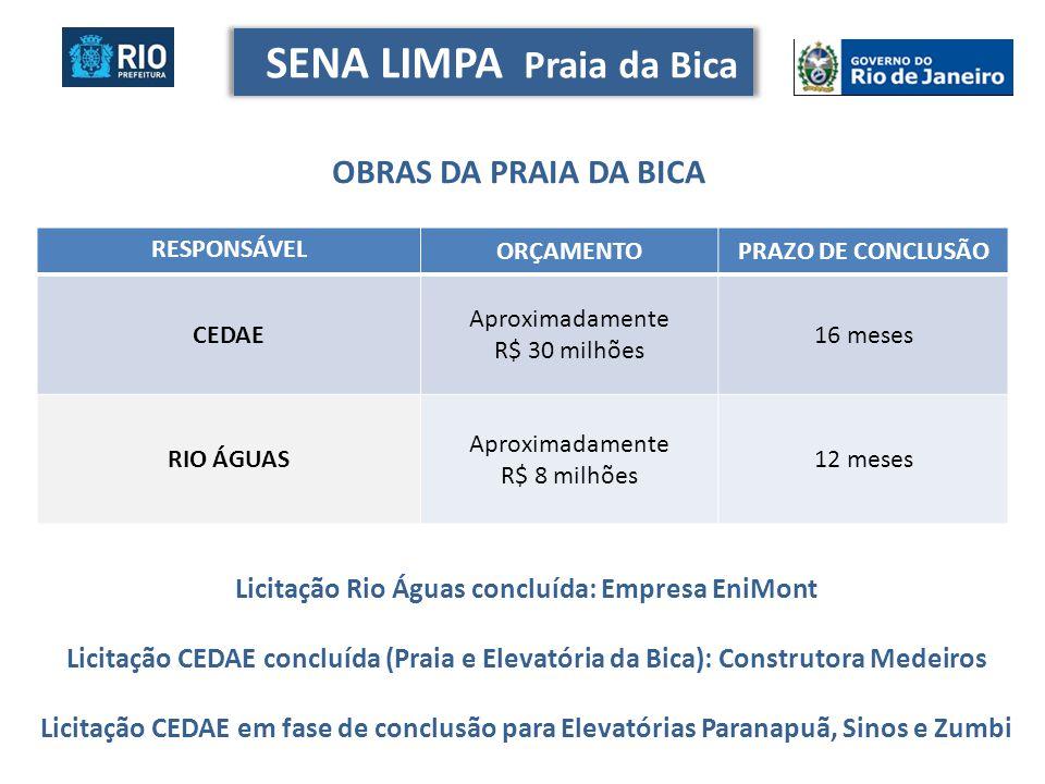 Licitação Rio Águas concluída: Empresa EniMont