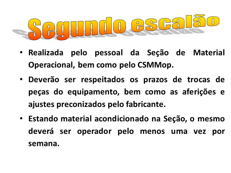 Segundo escalão Realizada pelo pessoal da Seção de Material Operacional, bem como pelo CSMMop.