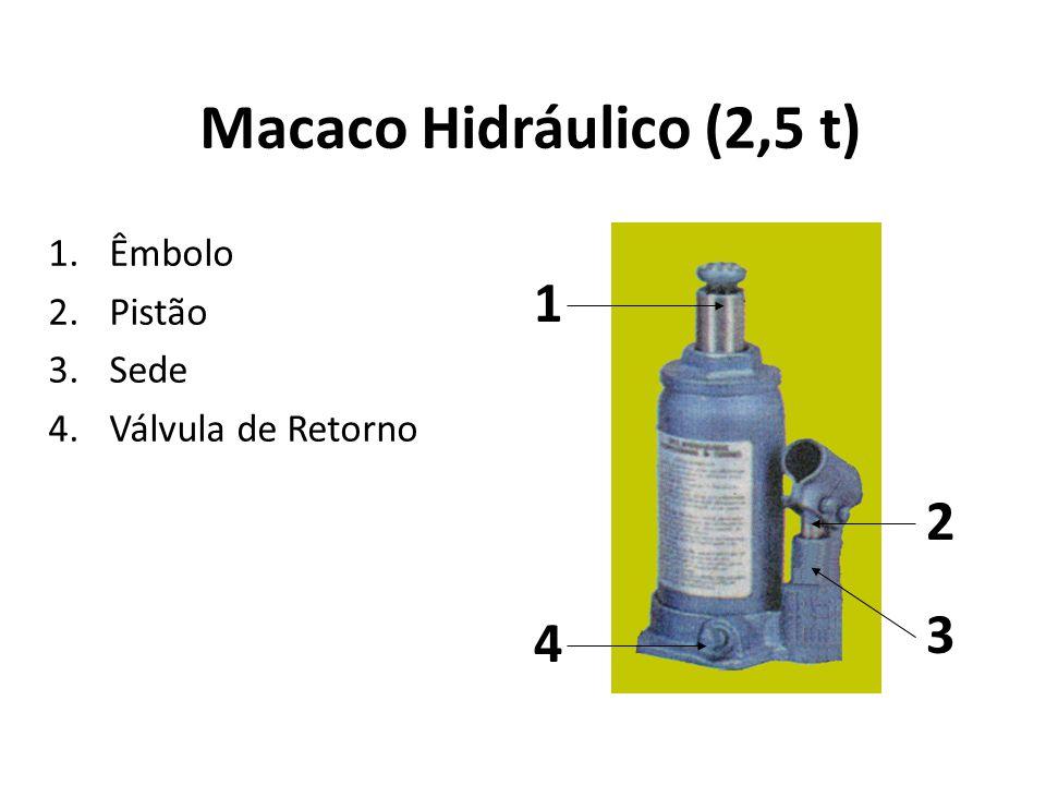 Macaco Hidráulico (2,5 t) 1 2 3 4 Êmbolo Pistão Sede