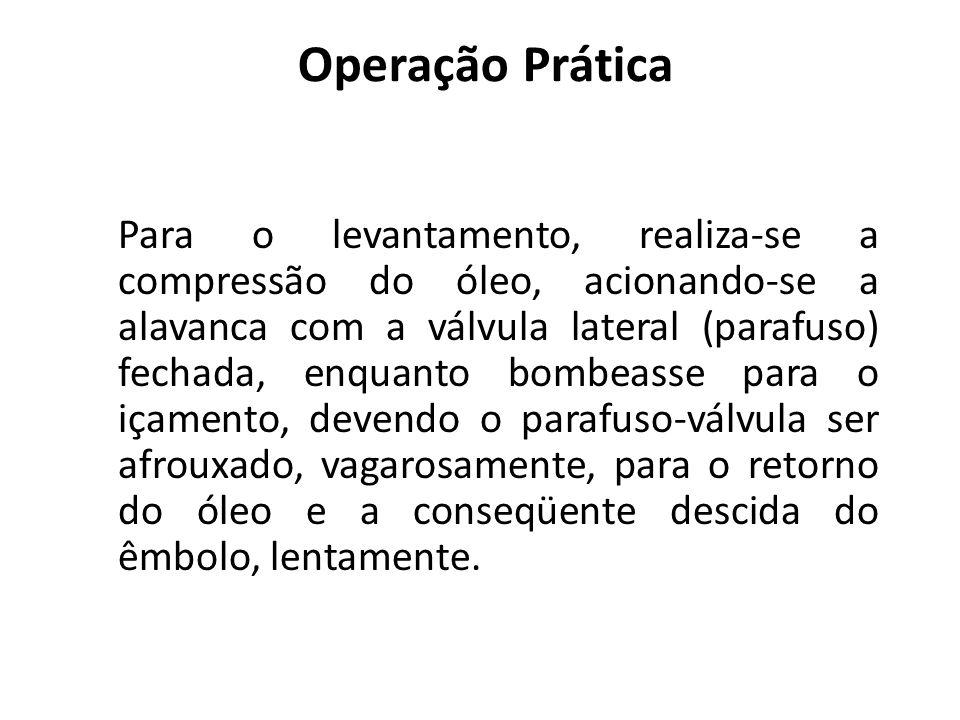 Operação Prática