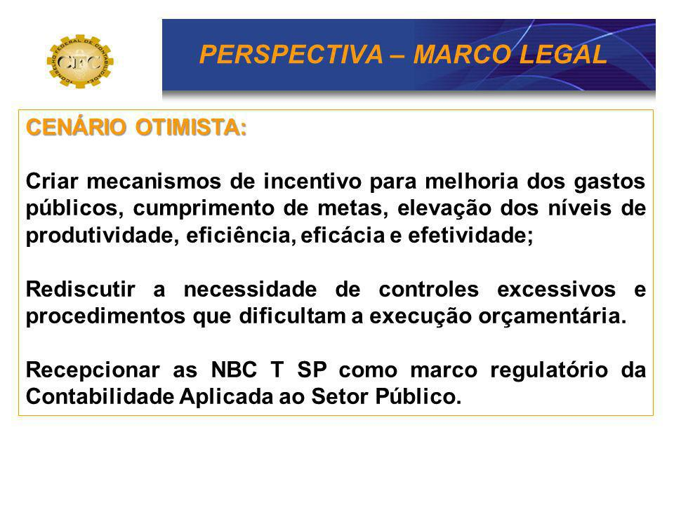 PERSPECTIVA – MARCO LEGAL