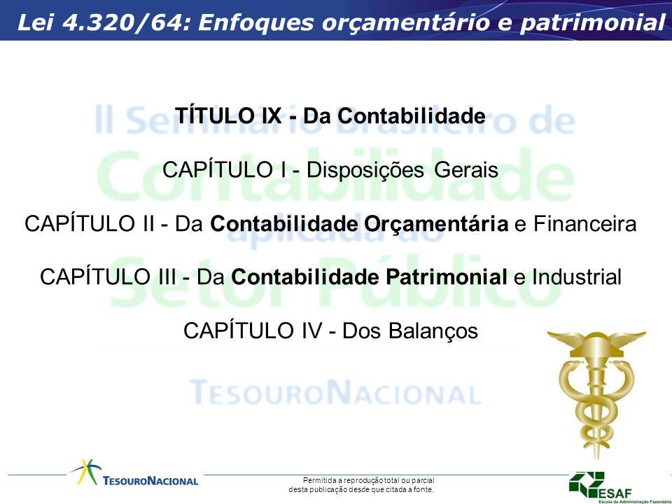 TÍTULO IX - Da Contabilidade