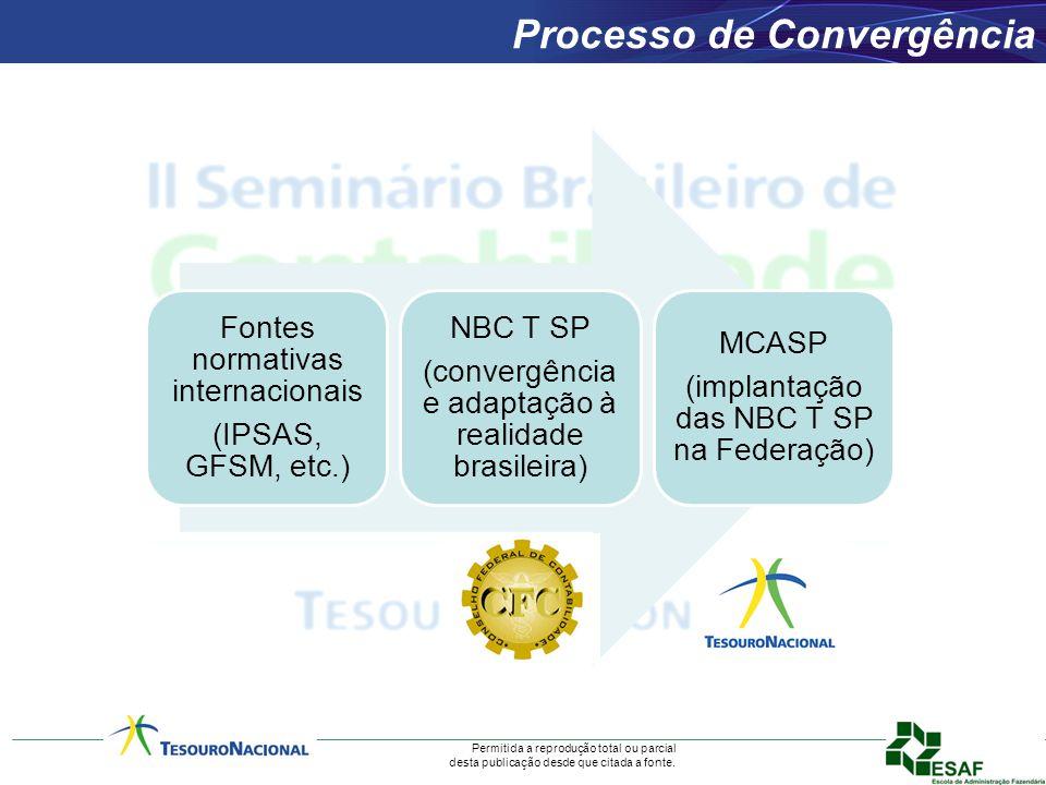 Processo de Convergência