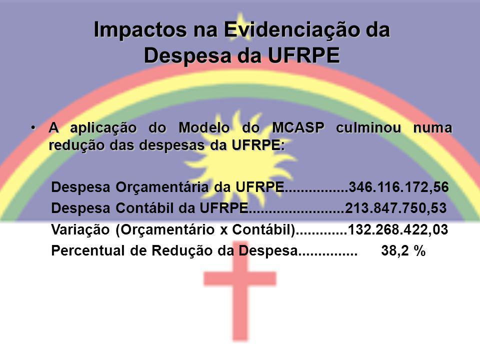 Impactos na Evidenciação da Despesa da UFRPE
