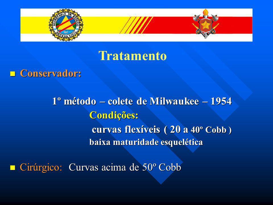 Tratamento Conservador: 1º método – colete de Milwaukee – 1954