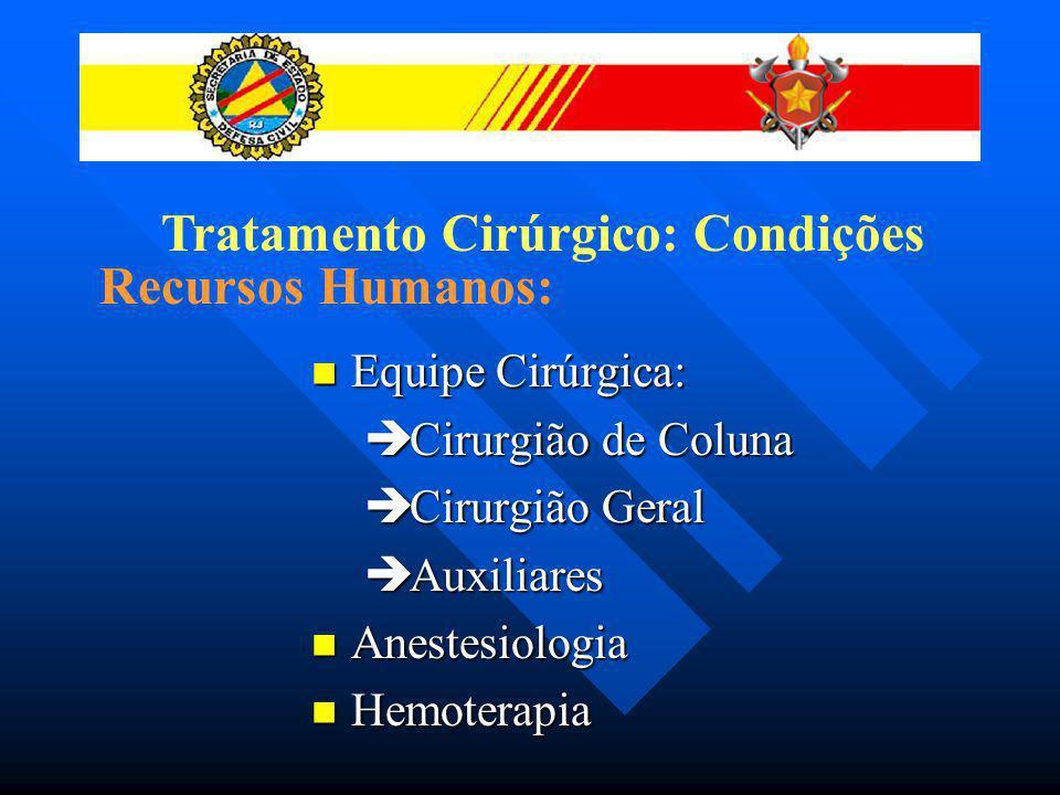 Tratamento Cirúrgico: Condições Recursos Humanos: