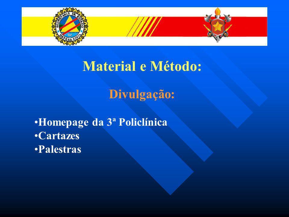 Material e Método: Divulgação: Homepage da 3ª Policlínica Cartazes