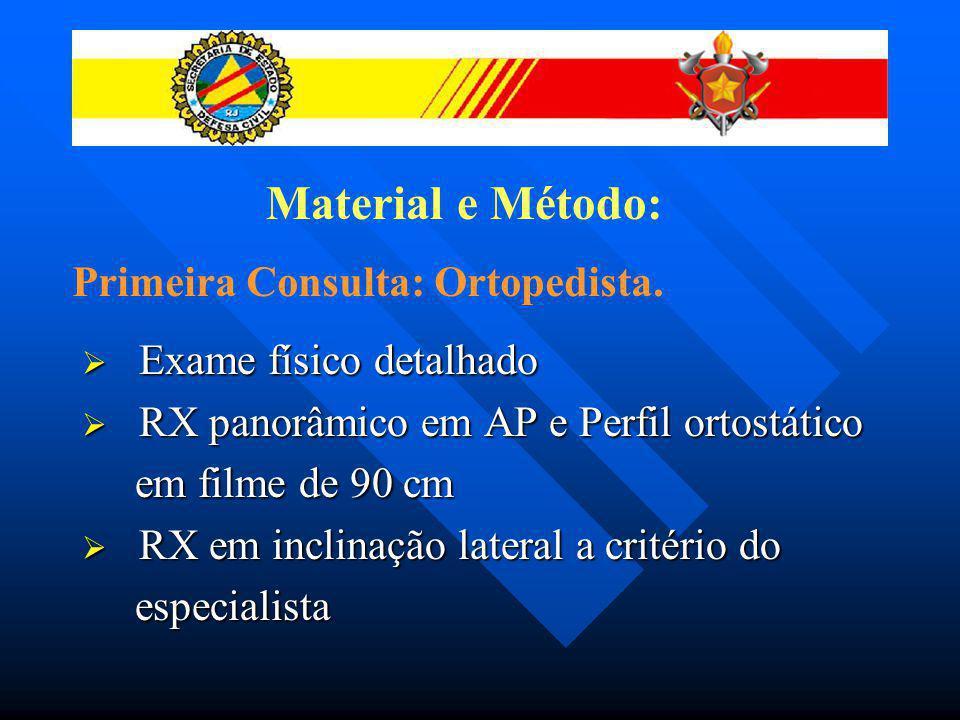 Material e Método: Primeira Consulta: Ortopedista.