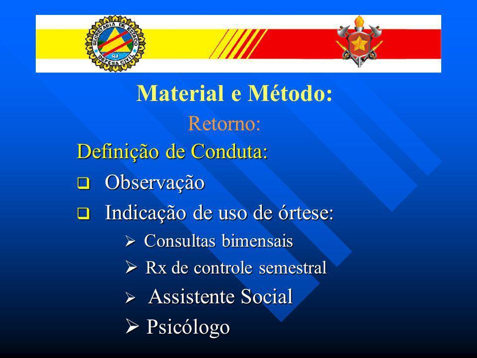 Material e Método: Retorno: Definição de Conduta: Observação