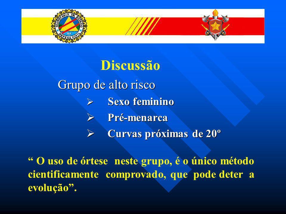 Discussão Grupo de alto risco Pré-menarca Curvas próximas de 20º
