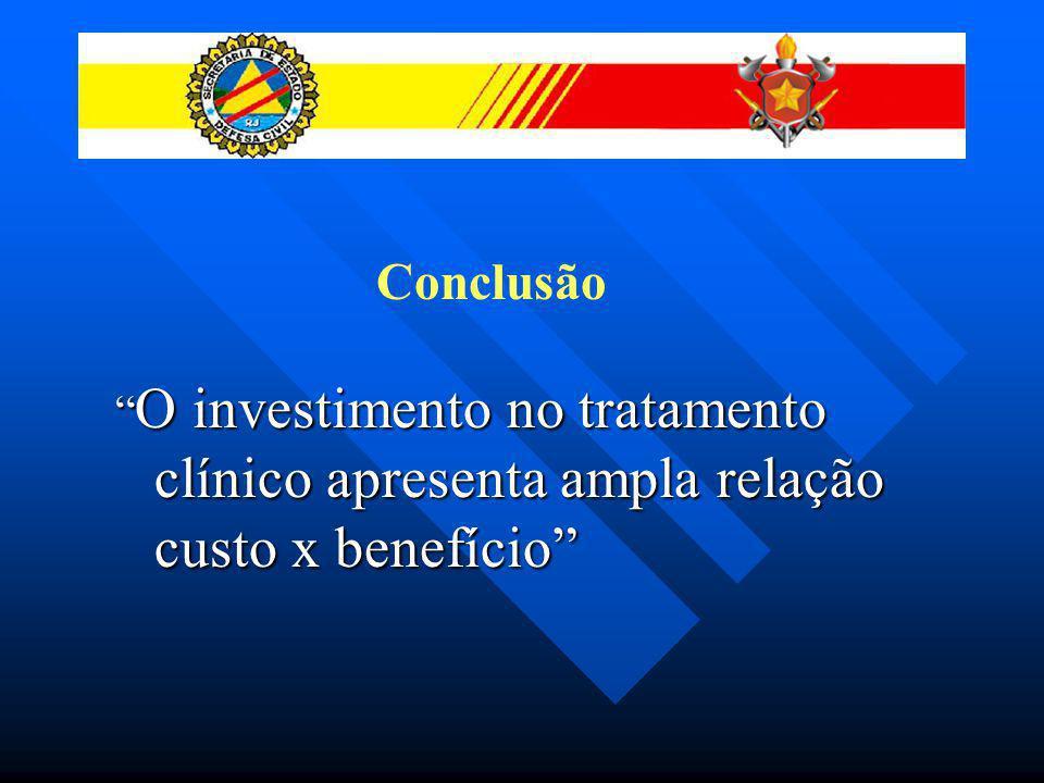 Conclusão O investimento no tratamento clínico apresenta ampla relação custo x benefício