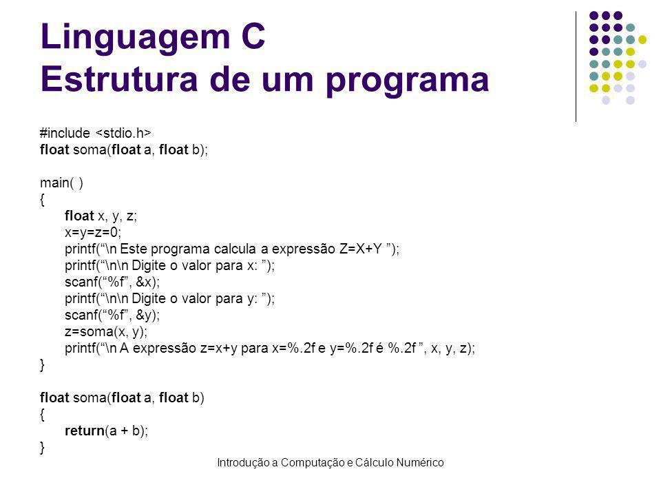Linguagem C Estrutura de um programa