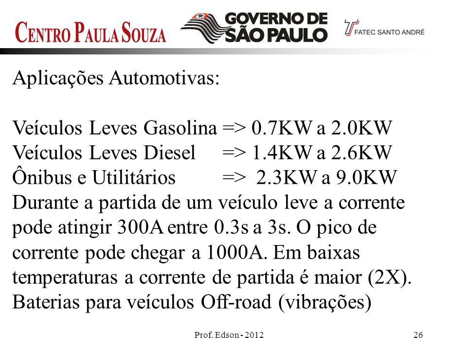 Aplicações Automotivas: Veículos Leves Gasolina => 0.7KW a 2.0KW