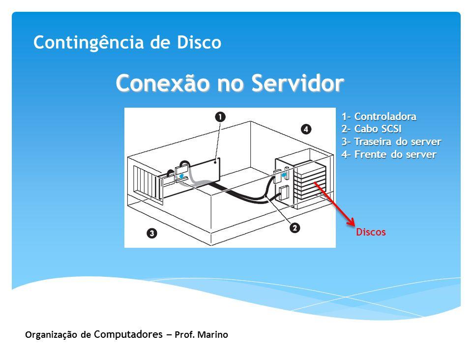 Conexão no Servidor Contingência de Disco 1- Controladora 2- Cabo SCSI