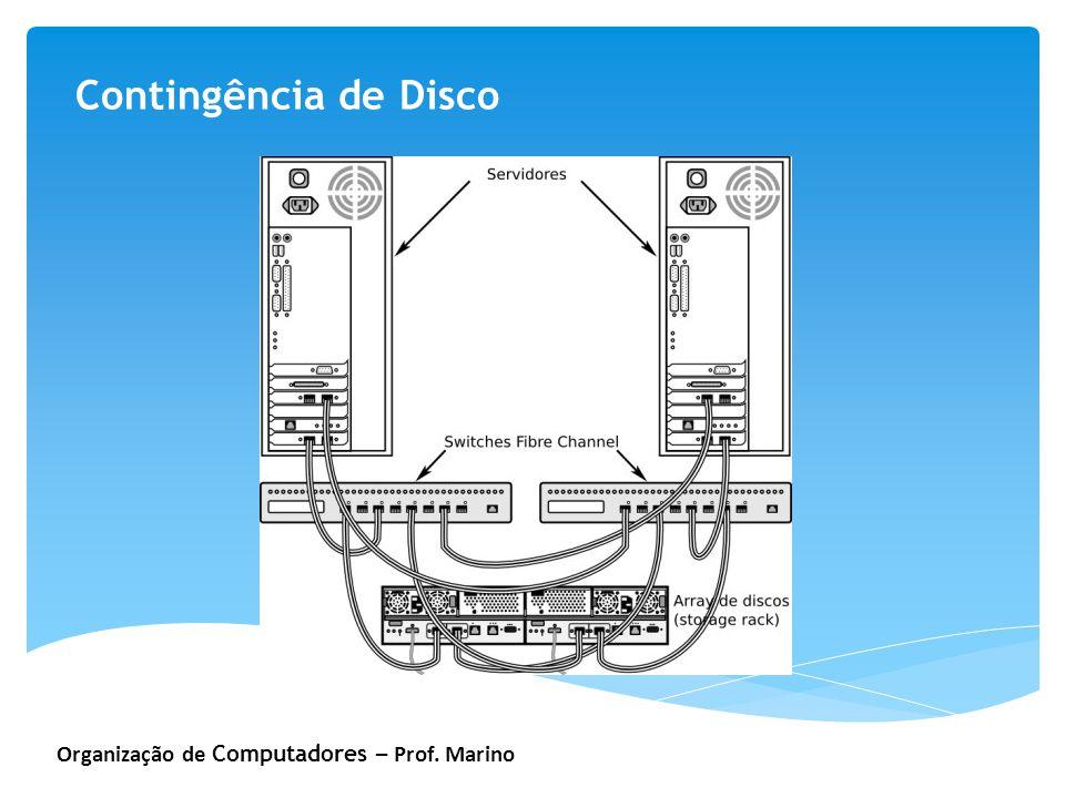 Contingência de Disco Organização de Computadores – Prof. Marino