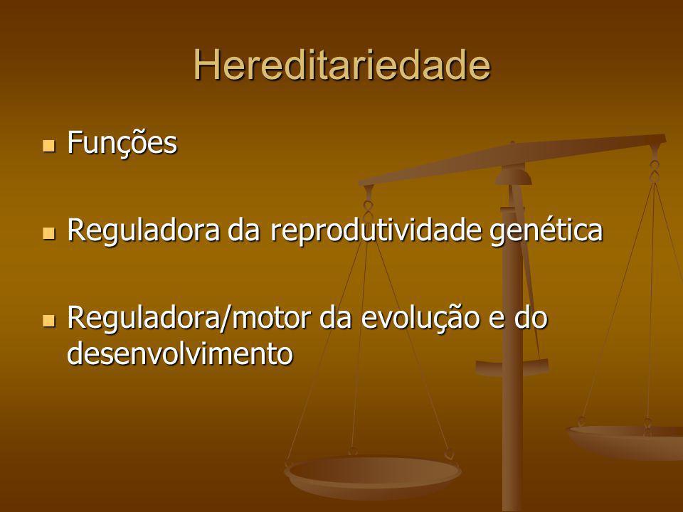 Hereditariedade Funções Reguladora da reprodutividade genética