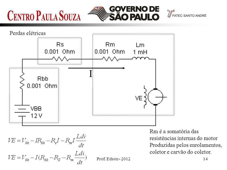 I Perdas elétricas Rm é a somatória das resistências internas do motor