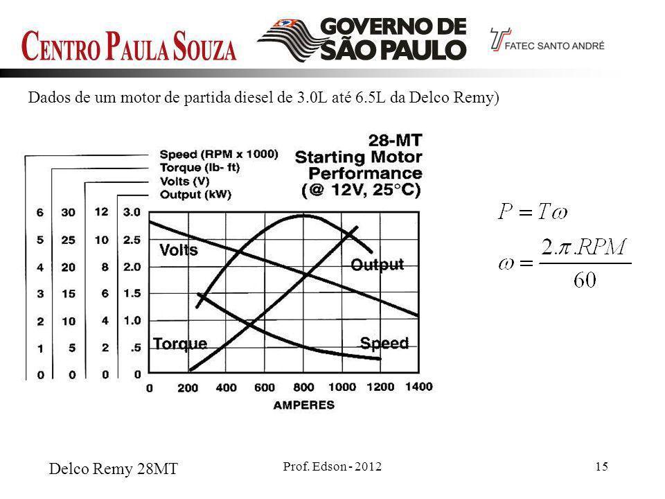 Dados de um motor de partida diesel de 3.0L até 6.5L da Delco Remy)