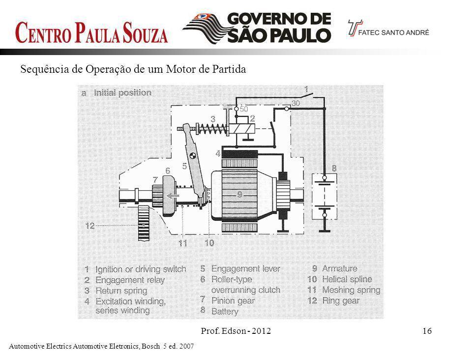 Sequência de Operação de um Motor de Partida