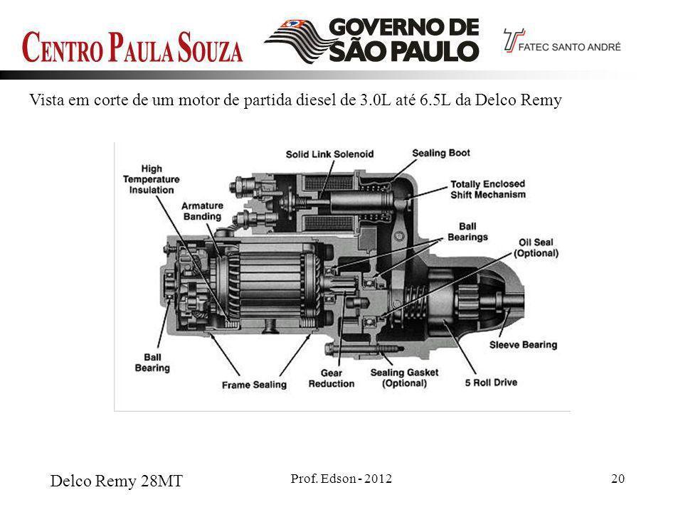 Vista em corte de um motor de partida diesel de 3. 0L até 6