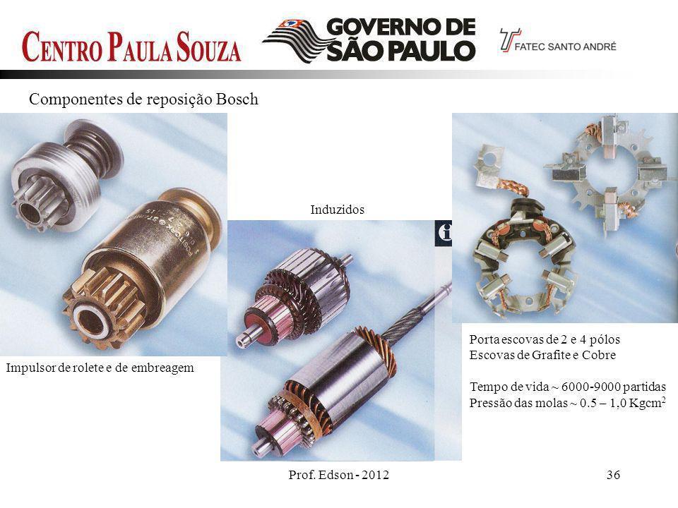 Componentes de reposição Bosch
