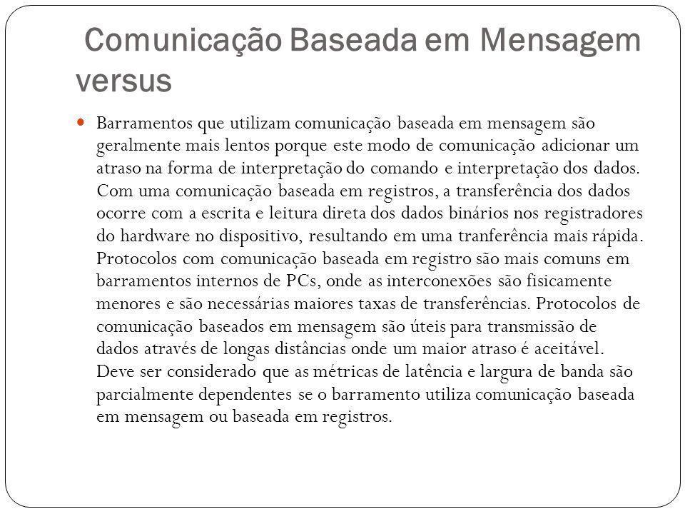Comunicação Baseada em Mensagem versus