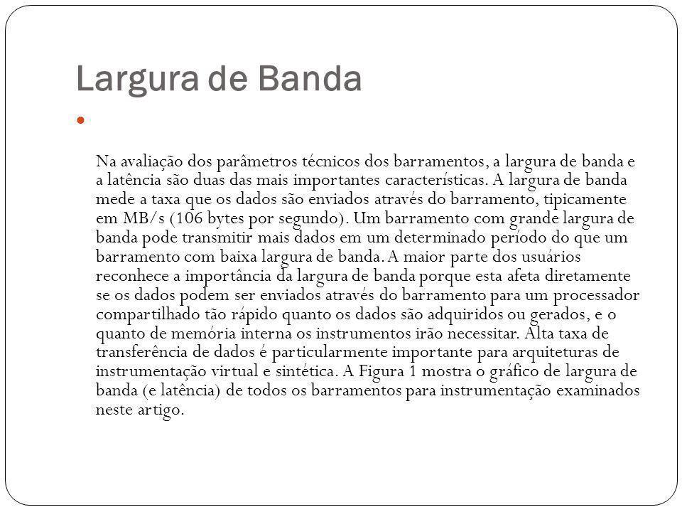 Largura de Banda