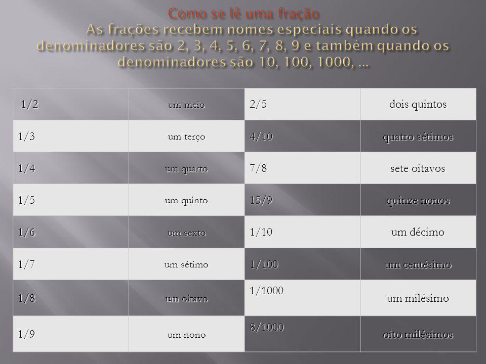 Como se lê uma fração As frações recebem nomes especiais quando os denominadores são 2, 3, 4, 5, 6, 7, 8, 9 e também quando os denominadores são 10, 100, 1000, ...