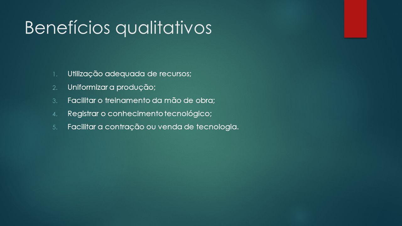 Benefícios qualitativos