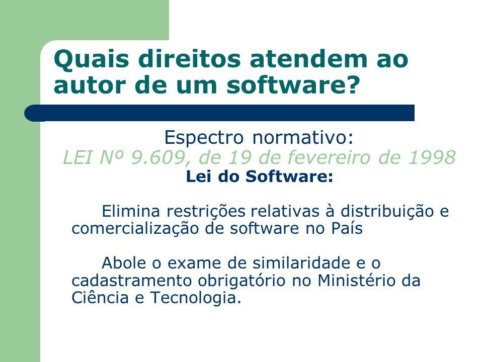 Quais direitos atendem ao autor de um software