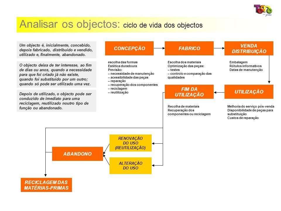Analisar os objectos: ciclo de vida dos objectos