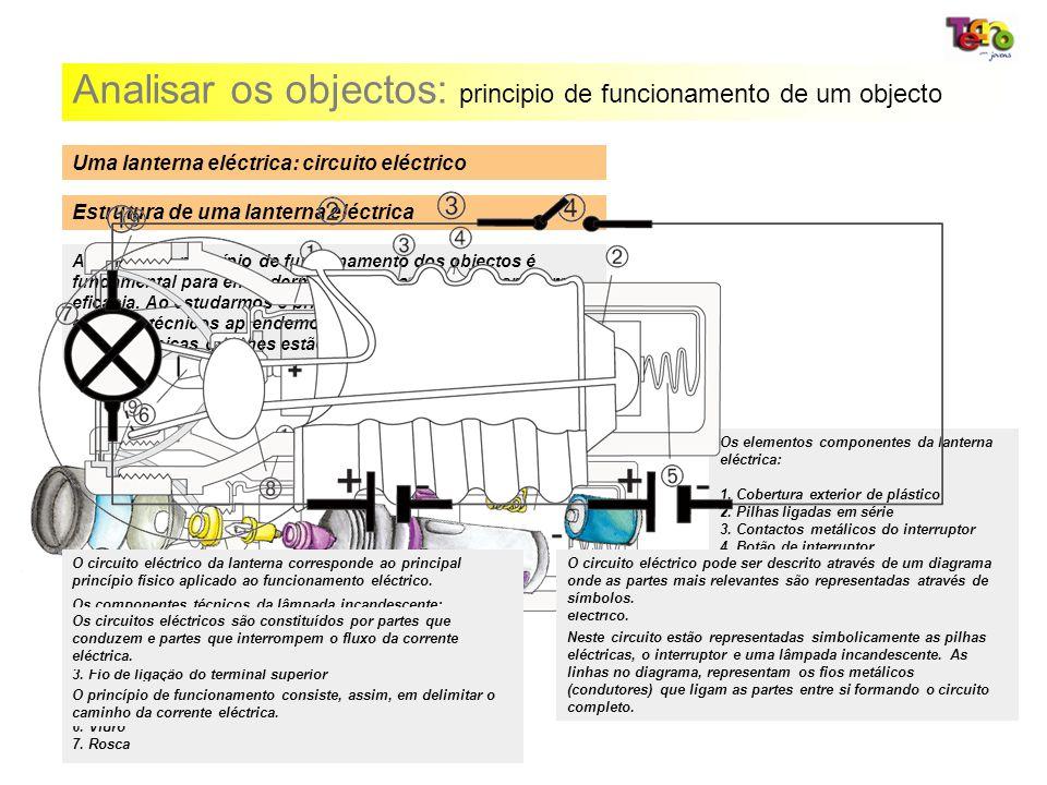 Analisar os objectos: principio de funcionamento de um objecto