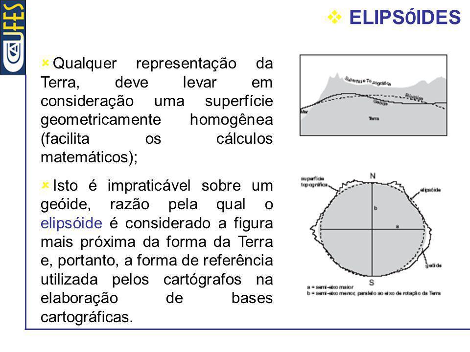 ELIPSÓIDES Qualquer representação da Terra, deve levar em consideração uma superfície geometricamente homogênea (facilita os cálculos matemáticos);