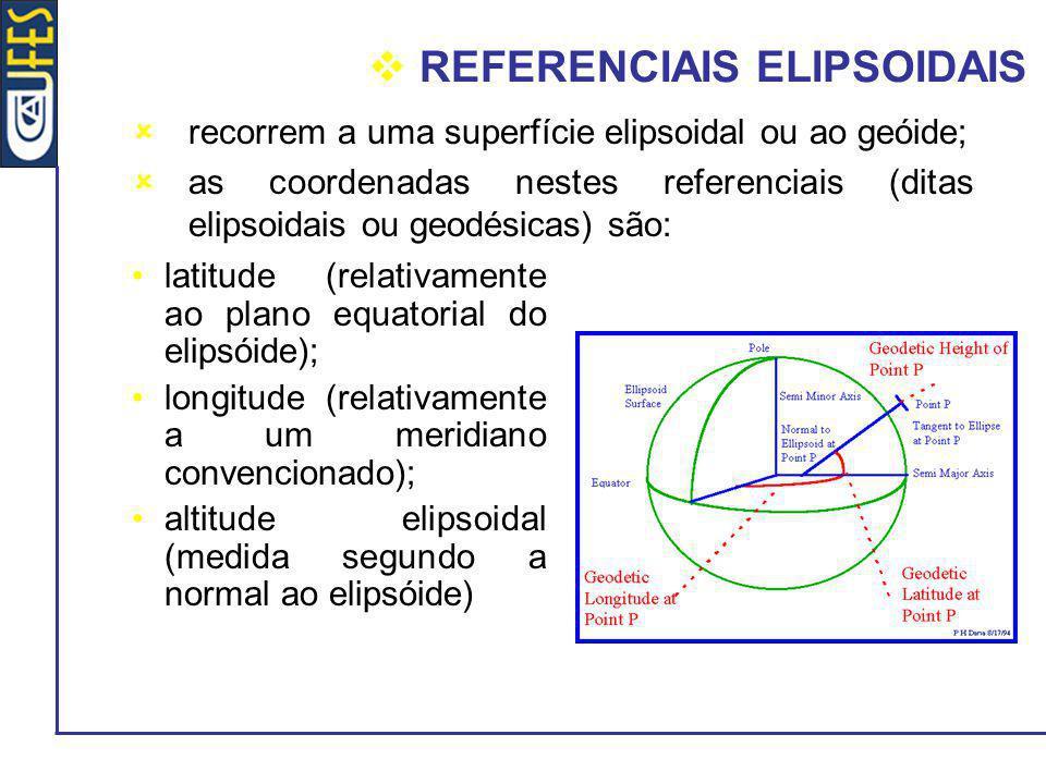 REFERENCIAIS ELIPSOIDAIS