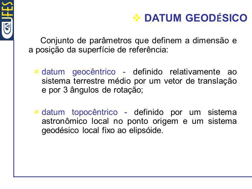 DATUM GEODÉSICO Conjunto de parâmetros que definem a dimensão e a posição da superfície de referência: