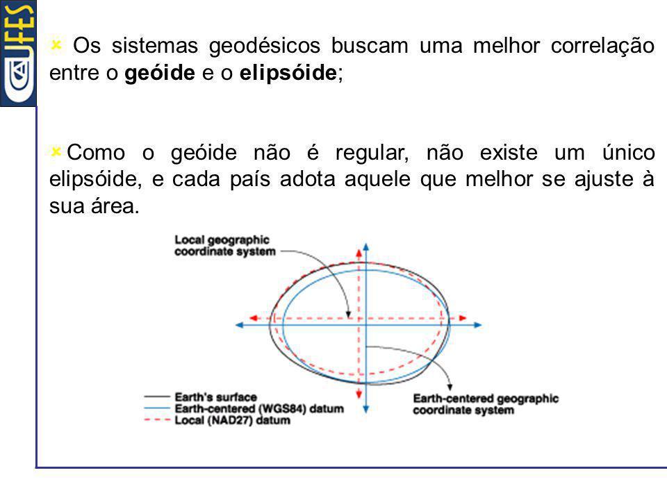Os sistemas geodésicos buscam uma melhor correlação entre o geóide e o elipsóide;