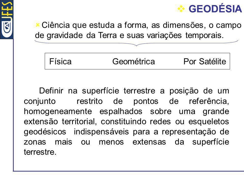 GEODÉSIA Ciência que estuda a forma, as dimensões, o campo de gravidade da Terra e suas variações temporais.
