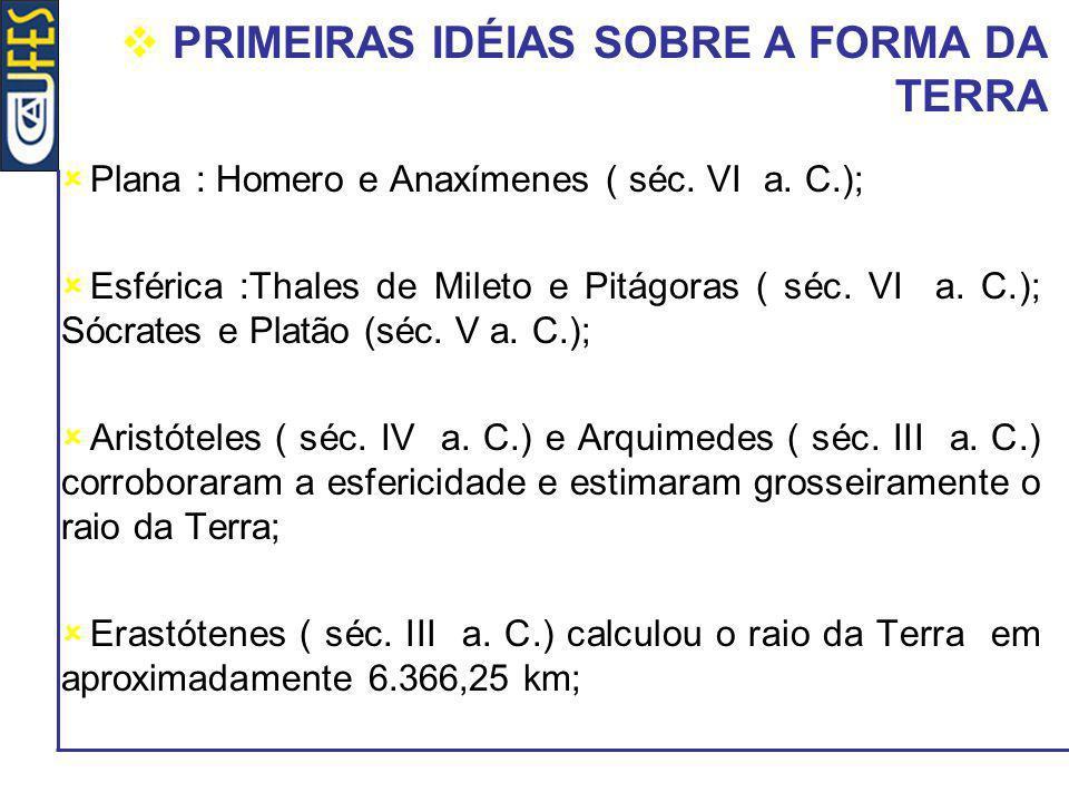 PRIMEIRAS IDÉIAS SOBRE A FORMA DA TERRA