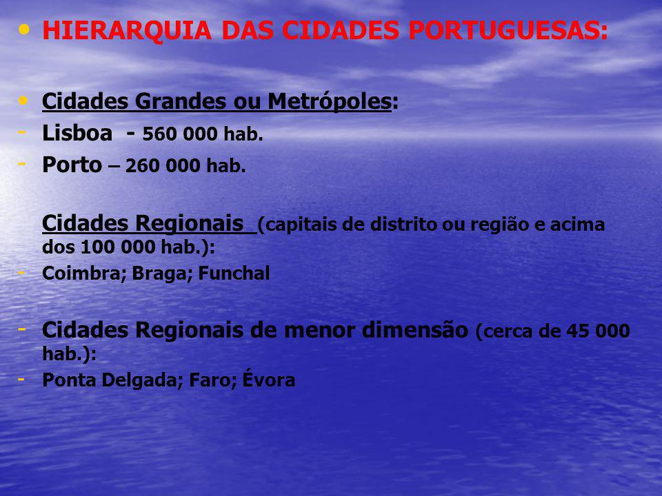 HIERARQUIA DAS CIDADES PORTUGUESAS: