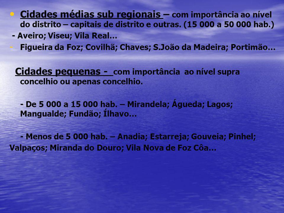 Cidades médias sub regionais – com importância ao nível do distrito – capitais de distrito e outras. (15 000 a 50 000 hab.)