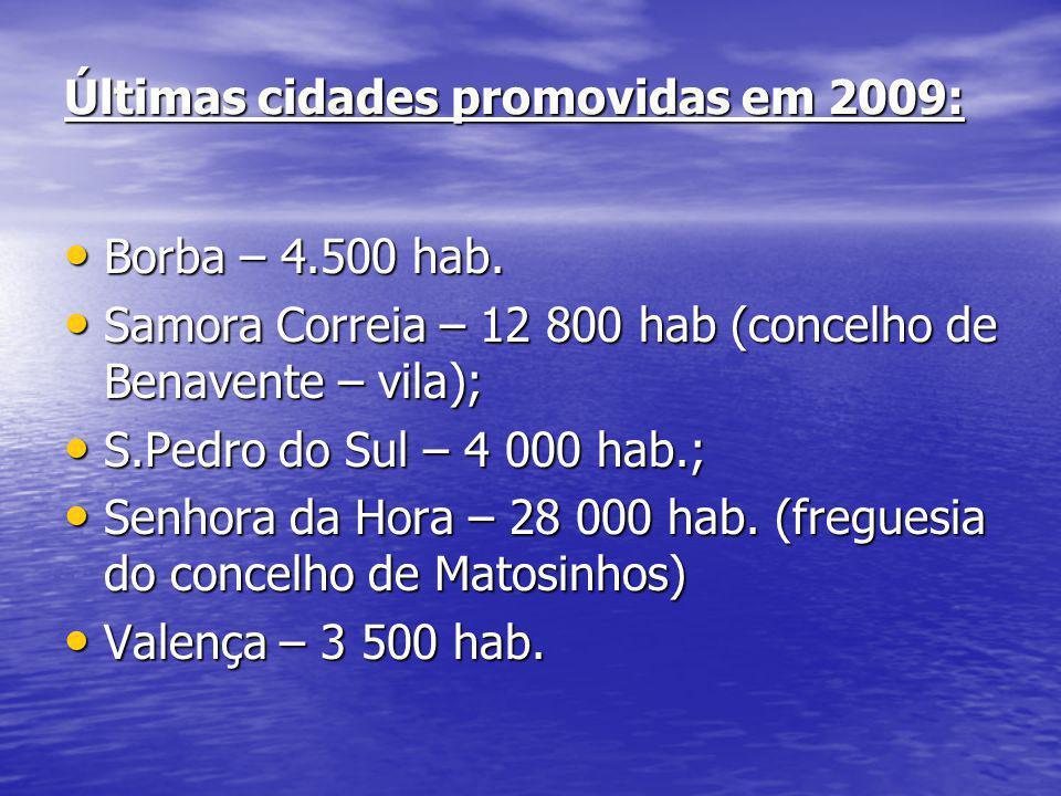 Últimas cidades promovidas em 2009: