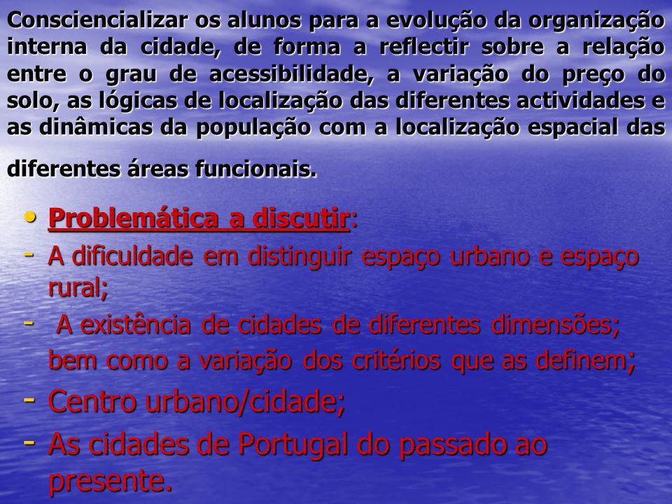 Centro urbano/cidade; As cidades de Portugal do passado ao presente.