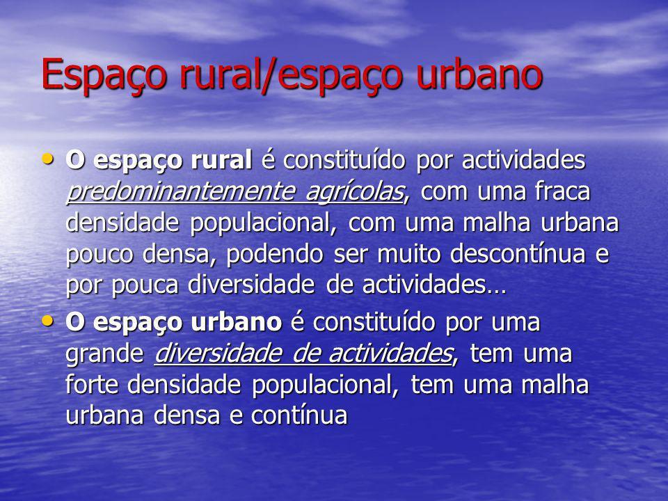 Espaço rural/espaço urbano