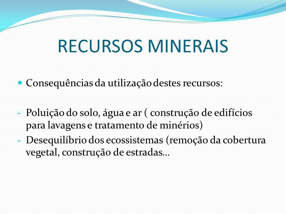 RECURSOS MINERAIS Consequências da utilização destes recursos: