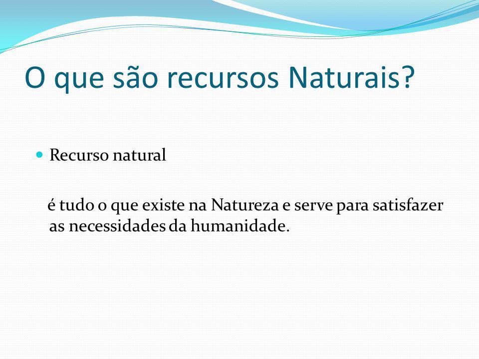 O que são recursos Naturais